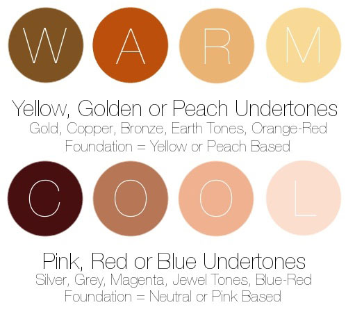 MYD Reader Request Series: Warm vs. Cool Skin Tones ...